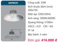 Đèn Pha LED SAPB505